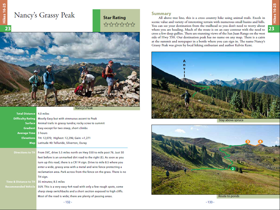 Hiking Ouray-Silverton-Lake City-Hiking Silverton Colorado-Nancy's Grassy Peak