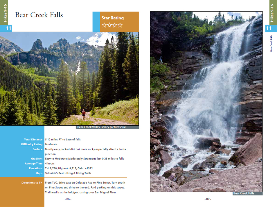 Hiking Telluride_Bear Creek Falls-1